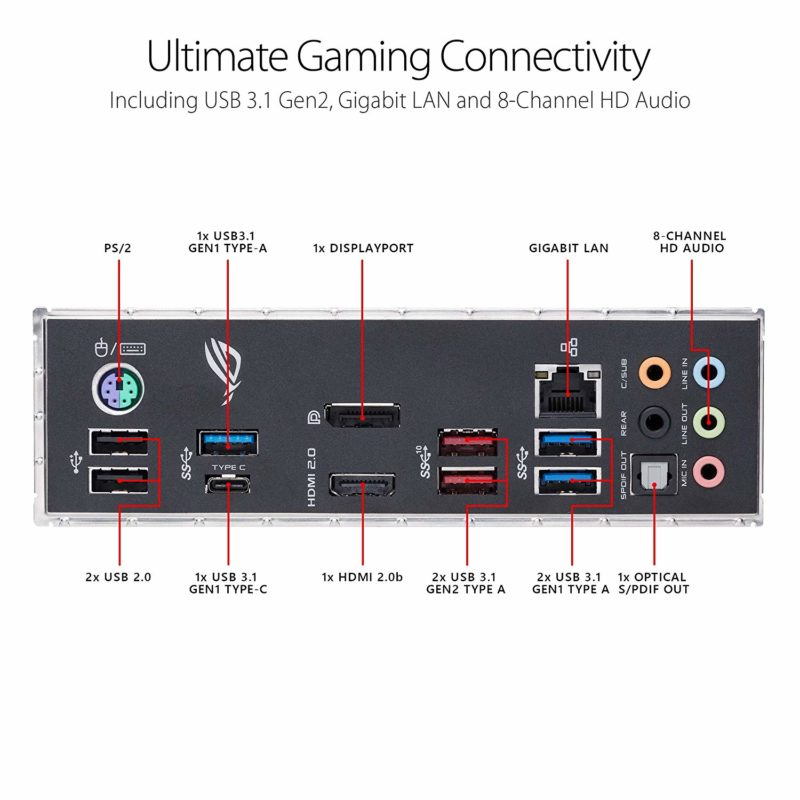 ASUS ROG STRIX B450-F GAMING AM4 AMD B450 SATA 6Gb//s ATX AMD Motherboard