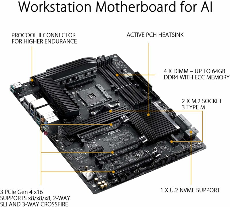 Dual Realtek and Intel Gigabit LAN ASUS AMD AM4 Pro WS X570-Ace ATX Workstation Motherboard with 3 PCIe 4.0 X16 U.2 DDR4 ECC Memory Support and Control Center Dual M.2