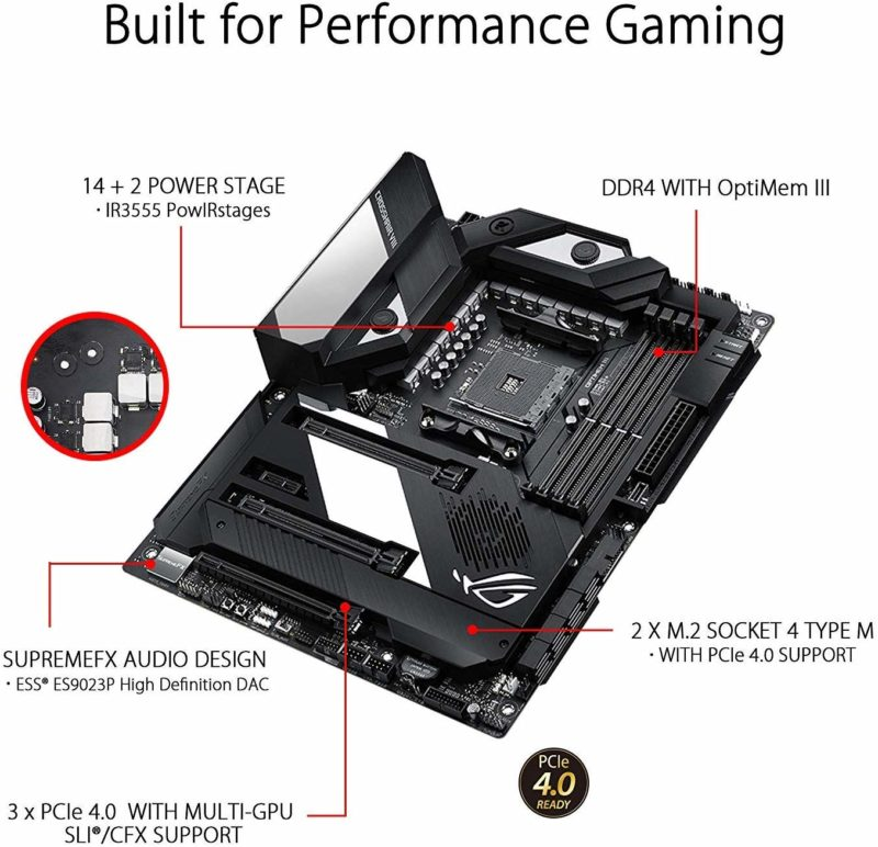 M.2 Node and Aura Sync RGB Lighting on-Board WiFi 6 ATX Motherboard with PCIe 4.0 Wi-Fi 802.11Ax ASUS ROG X570 Crosshair VIII Hero 2.5 Gbps LAN USB 3.2 SATA